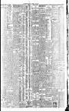 Freeman's Journal Thursday 05 June 1902 Page 3