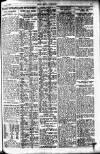 Pall Mall Gazette Tuesday 22 July 1919 Page 11