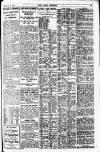 Pall Mall Gazette Monday 10 November 1919 Page 15