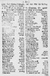 Stamford Mercury Wed 09 Feb 1715 Page 6