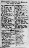 Stamford Mercury Thu 21 Jan 1720 Page 1