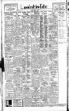 Lincolnshire Echo Saturday 14 January 1933 Page 6