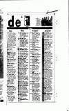 Aberdeen Evening Express Saturday 05 March 1994 Page 61