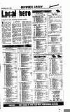 Aberdeen Evening Express Wednesday 01 June 1994 Page 31