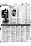 Aberdeen Evening Express Monday 06 November 1995 Page 35
