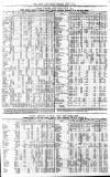 Kent & Sussex Courier Wednesday 08 July 1874 Page 3