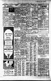 Birmingham Daily Post Friday 01 January 1954 Page 18