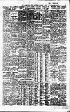 Birmingham Daily Post Saturday 09 January 1954 Page 9