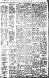 Sports Argus Saturday 05 February 1910 Page 5