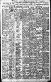 Birmingham Daily Gazette Tuesday 02 January 1906 Page 7