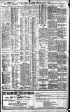 Birmingham Daily Gazette Wednesday 03 January 1906 Page 2
