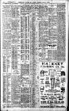 Birmingham Daily Gazette Thursday 04 January 1906 Page 2