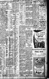 Birmingham Daily Gazette Tuesday 01 October 1907 Page 3
