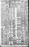 Birmingham Daily Gazette Friday 11 October 1907 Page 8