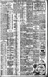 Birmingham Daily Gazette Thursday 13 August 1908 Page 3