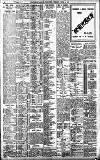 Birmingham Daily Gazette Thursday 13 August 1908 Page 8