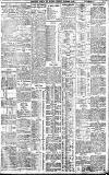 Birmingham Daily Gazette Tuesday 08 December 1908 Page 3