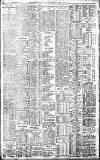 Birmingham Daily Gazette Monday 05 April 1909 Page 8