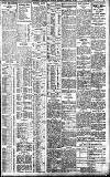 Birmingham Daily Gazette Saturday 05 February 1910 Page 3