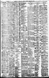 Birmingham Daily Gazette Saturday 12 February 1910 Page 8