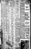 Birmingham Daily Gazette Monday 02 January 1911 Page 3