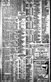 Birmingham Daily Gazette Monday 02 January 1911 Page 8