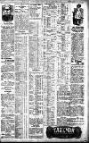 Birmingham Daily Gazette Friday 06 January 1911 Page 3