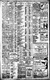 Birmingham Daily Gazette Friday 06 January 1911 Page 8