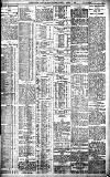 Birmingham Daily Gazette Friday 01 March 1912 Page 3