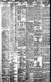 Birmingham Daily Gazette Friday 01 March 1912 Page 8