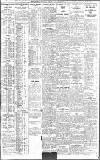 Birmingham Daily Gazette Monday 15 November 1915 Page 3