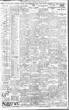 Birmingham Daily Gazette Saturday 02 December 1916 Page 3