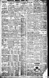 Birmingham Daily Gazette Monday 03 January 1921 Page 7