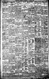Birmingham Daily Gazette Thursday 13 January 1921 Page 7