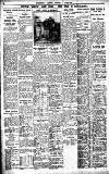 Birmingham Daily Gazette Saturday 04 June 1921 Page 6