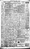 Birmingham Daily Gazette Thursday 09 June 1921 Page 6