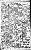 Birmingham Daily Gazette Friday 10 June 1921 Page 6