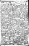 Birmingham Daily Gazette Friday 17 June 1921 Page 7