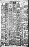 Birmingham Daily Gazette Thursday 23 June 1921 Page 6
