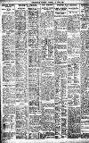 Birmingham Daily Gazette Tuesday 28 June 1921 Page 6