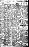 Birmingham Daily Gazette Thursday 30 June 1921 Page 7