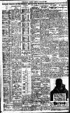 Birmingham Daily Gazette Tuesday 05 January 1926 Page 9