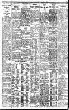 Birmingham Daily Gazette Saturday 09 January 1926 Page 7