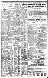 Birmingham Daily Gazette Tuesday 12 January 1926 Page 7