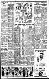 Birmingham Daily Gazette Friday 29 January 1926 Page 9