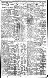 Birmingham Daily Gazette Saturday 30 January 1926 Page 7