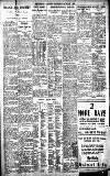 Birmingham Daily Gazette Wednesday 31 March 1926 Page 7