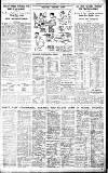 Birmingham Daily Gazette Friday 10 January 1930 Page 11