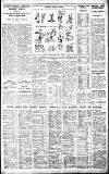 Birmingham Daily Gazette Saturday 11 January 1930 Page 11