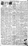 Birmingham Daily Gazette Friday 24 January 1930 Page 9
